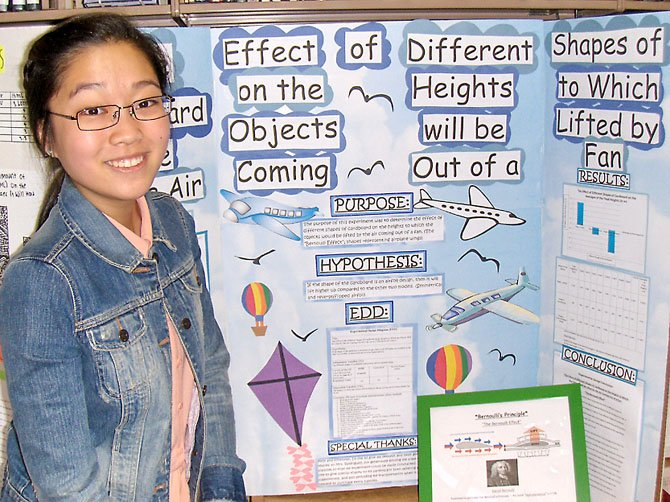 Suzie Bae's experiment proved that Bernoulli's Principle is correct.
