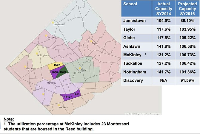 Planning units recommended to change schools.