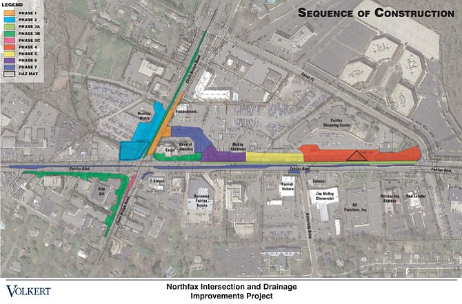 Map of the seven phases of work on the Northfax project and their sequencing.