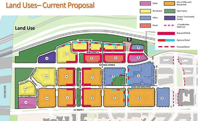 Proposed land uses at North Potomac Yard