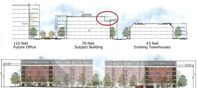 Potomac Yard development approved by City Council.