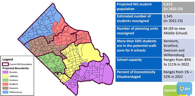 New Arlington middle school boundaries proposal.