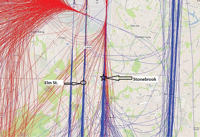 Both Elm Street and Stonebrook residents would be directly underneath flights arriving at Dulles. (Blue: arrivals; red: departures).