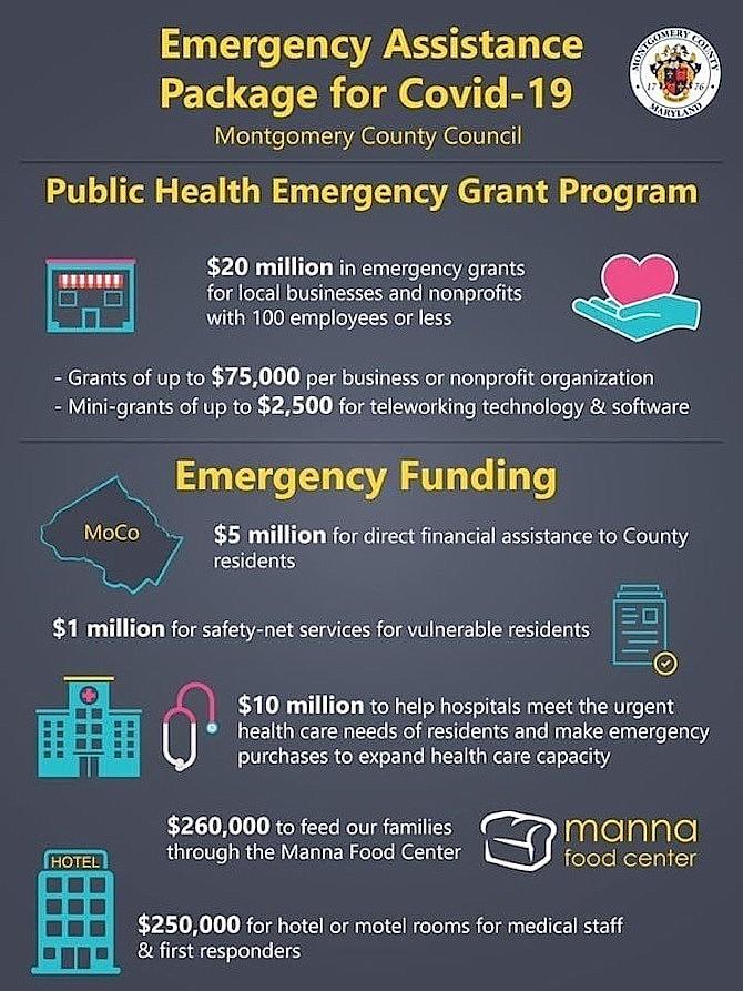 Public Health Emergency Grant Program.